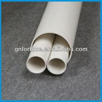 High Quality 2 inch poly pipe