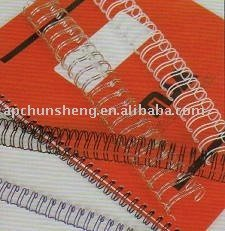 book binding wire