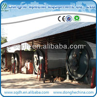 waste plastic pyrolysis equipment for processing municipal waste solid with CE/ISO