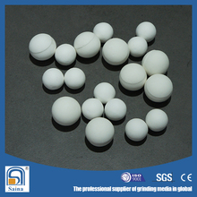 Alumina Wear Resistant Ball for for ball mills, agitators, vibro-mills and sand -mills