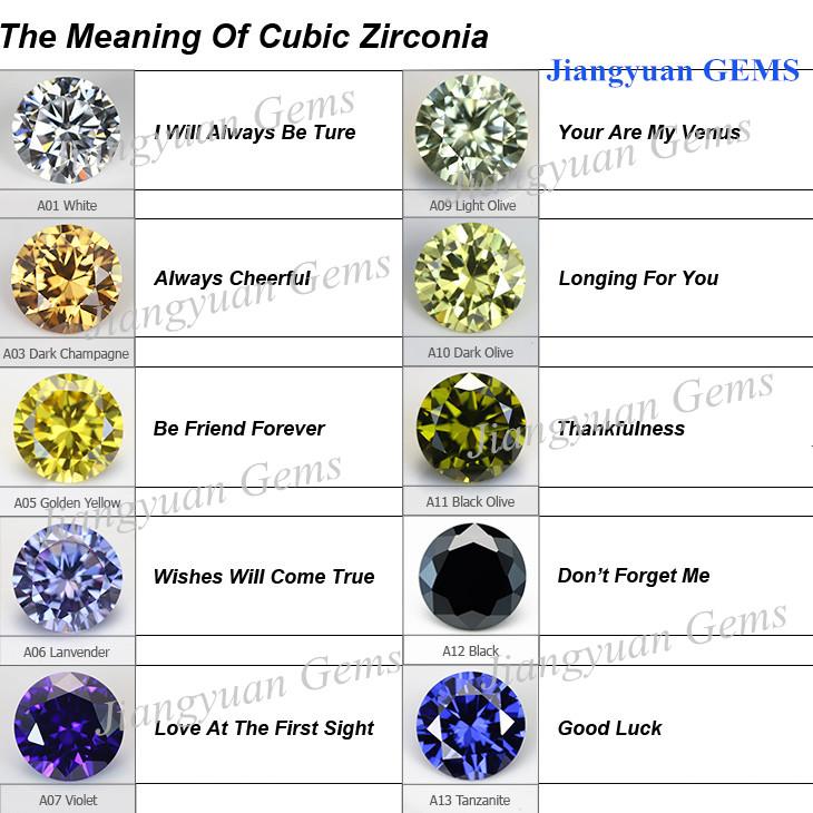 CZ Means1
