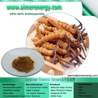 Free sampl in stock siberian ginseng root extract powder Quality Assured