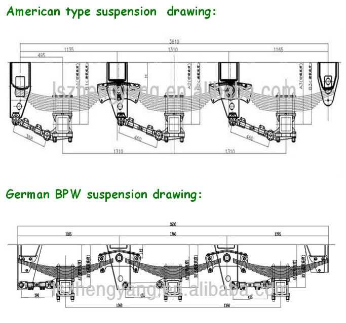 Heavy Duty Truck Suspension Diagram Basic Guide Wiring Diagram