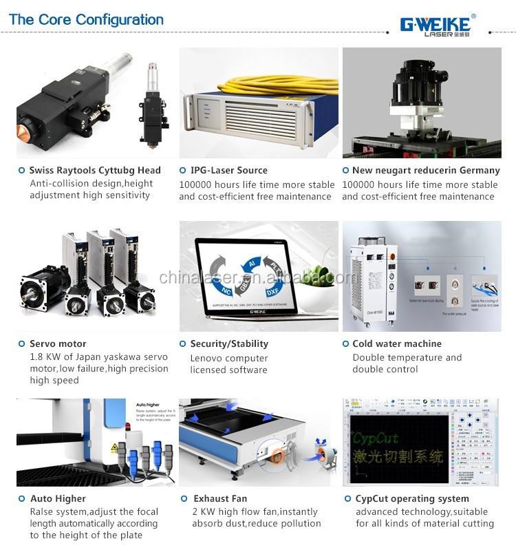 3015C2laser cutting machine.jpg