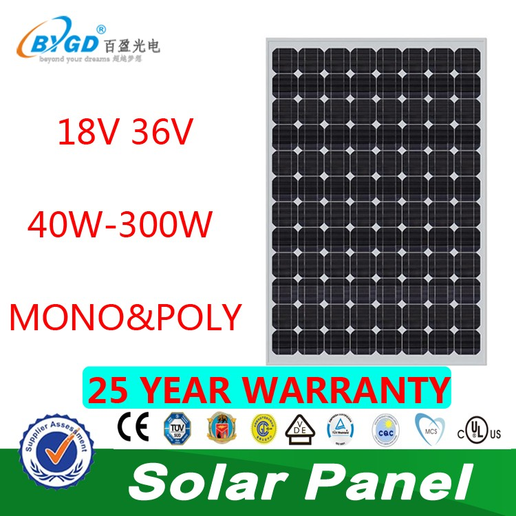 High quality CE TUV Mono 18V 36V 100W Solar Panel