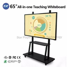 Multi-function interactive whiteboard smart board sliding white board combination board
