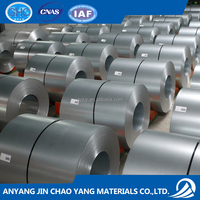 Hot selling SUS 201 Stainless Steel in Vietnam