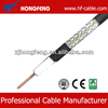 Sell Low dB Loss Telecommunication RG6 Cable Coaxial