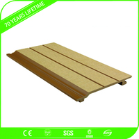 Best Seller!!! JFCG Wood Plastic Composite WPC Wall Panel