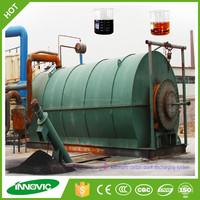 New Design Profitable Waste Tyre Recycling Pyrolysis Plant