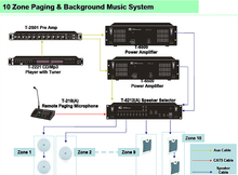 PA System Professional 10 Zone remote paging system with speaker seletor