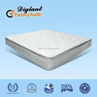 colorful modern hotel bed and individual pocket spring mattress