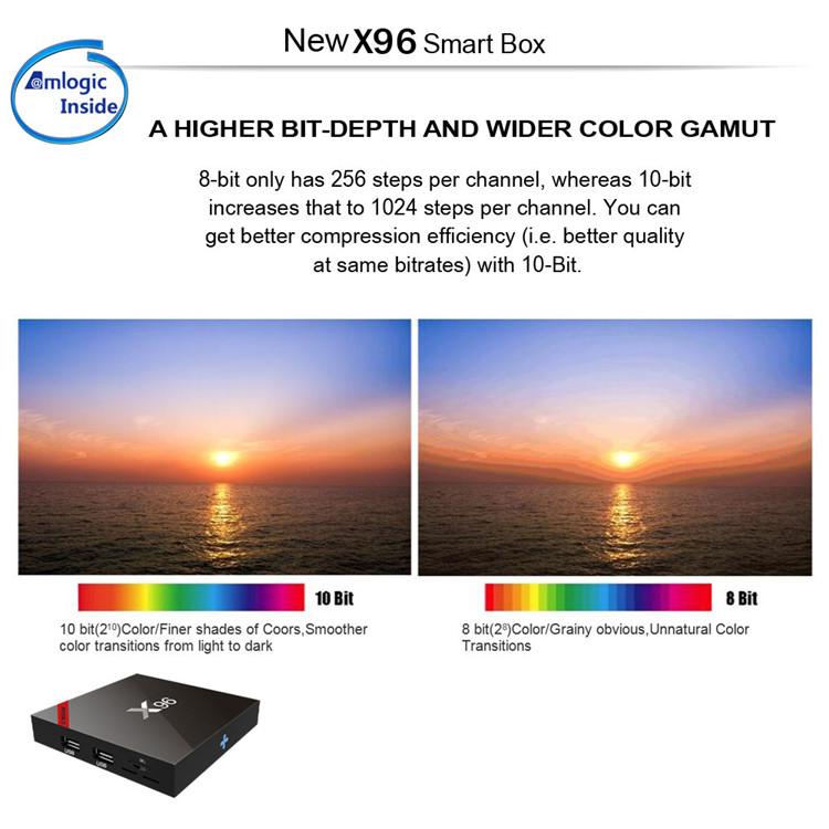 X96 S905W  (1).jpg