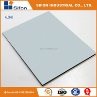 China Manufacturer Wholesale PVDF Aluminium Composite Panel For Kitchen Cabinets