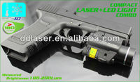 Red Dot/Electronic Sights, laser sights,Heads-Up Style Red Dot