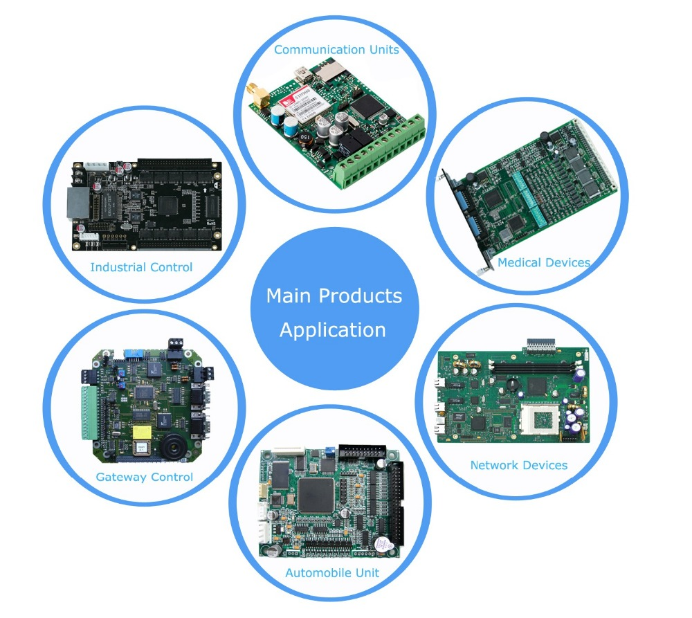 Electronic Data Collection System GPS PCB Assembly with Module M95