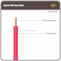 single core Solid flexible Copper Wire Conductor PVC filler and insulated house wiring cable 450/750V