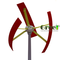 Small helical vertical axis wind turbine generator, roof-mounted VAWT for home use