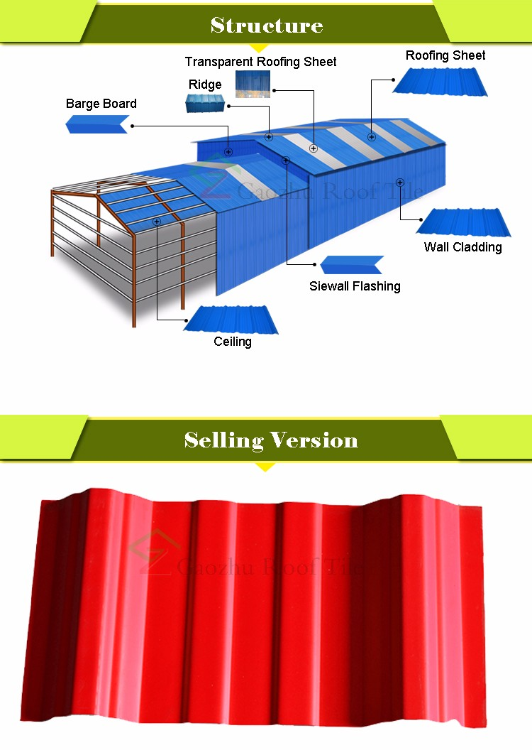 Anti Corrosive Heat Insulation 1 5mm Upvc Roof Sheet For