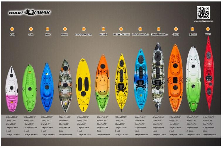 Kuer Kayak Members.png