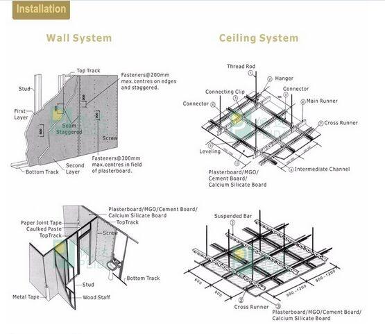 trockenbau gipskarton preise pflasterbrett produkt id. Black Bedroom Furniture Sets. Home Design Ideas