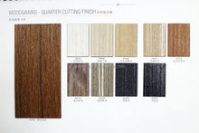 wood grain 0.5-1.2mm Decorative High-Pressure Laminates/HPL sheet