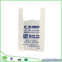 Promotional merchandise to provide free vest bag