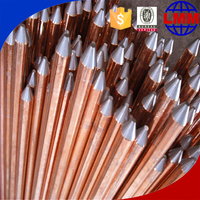 copper clad earth electrode berghoff earthchef copper clad 5/8 ground rod coupling made in China