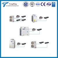 GREE VRF system central air conditioner