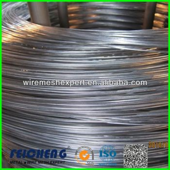 18 gauge galvanized wire rod In Rigid Quality Procedures(Manufacturer/Factory in China)