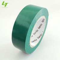 insulation paper for motor winding pvc tape for wiring looms and harnesses