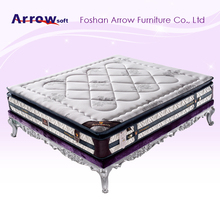 high quality modern design pillow top mattress price