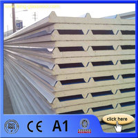 Polyurethane Sandwich Panel Insulated Roof Panels Manufacturers