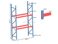 euro used pallet racks heavy duty shelves Wholesalers