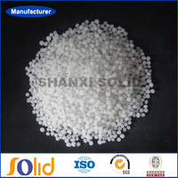 urea 46 fertilizer