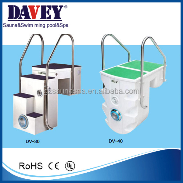 Swimming pool pump, filter all swimming pool filter system wall mounted filter