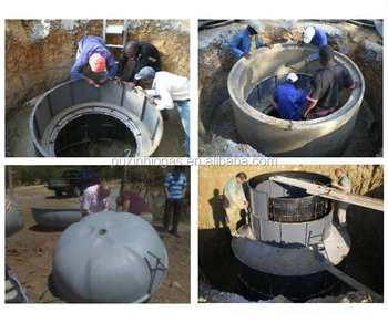 home waste water recycling systems