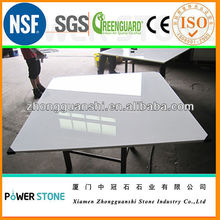 High Quality and Best Price of White Nanoglass