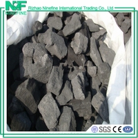 wholesale quality good price coke / metallurgical coke / blast furnace coke