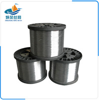 professional exporter of high quality aluminum magnesium alloy wire