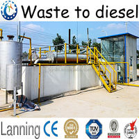The newest generation hot sale in Europea waste tire pyrolysis machine