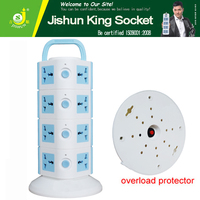Coloured electrical sockets,charging devices,canada socket