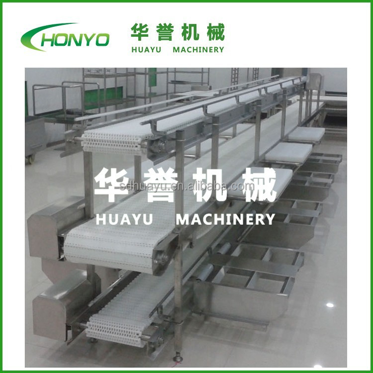 pvc stainless steel belt conveyor with factory price