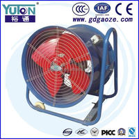 High Quality For Warehouse Workshop Portable Blower