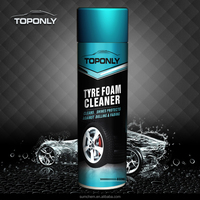 Car care product tyre dressing,tire shine formula