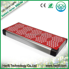 Grow Light Item Type and indoor garden LED Grow Lights supplies