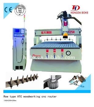 Multi-function Woodworking machinery / CNC machine M25H