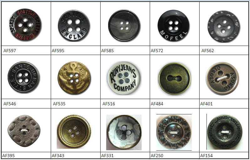 wholesale different types of buttons for garments