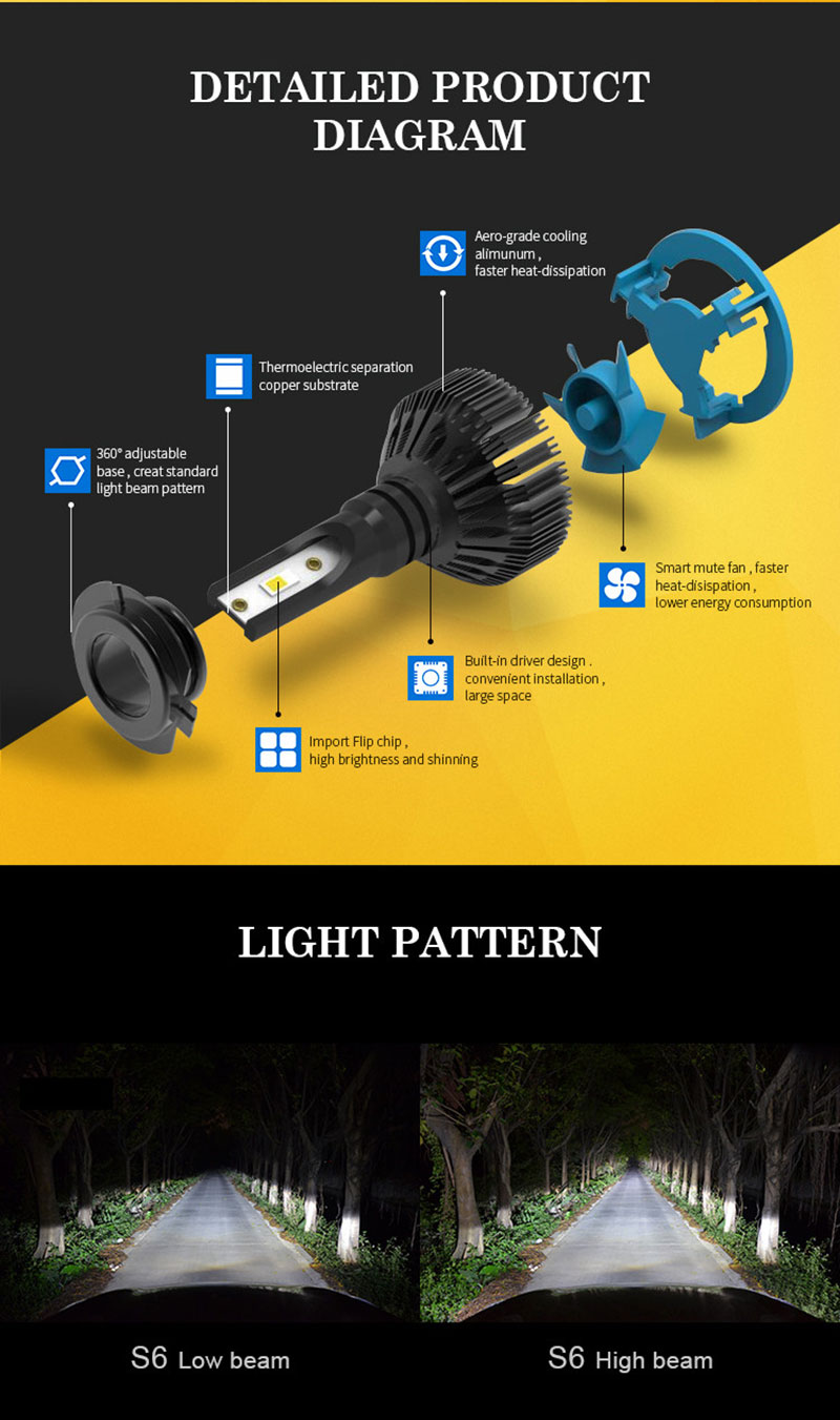 Auto lighting system,G7 X3 S1 S6 led car headlight 56W 6400LM with fan 9005 9006 9012 5202