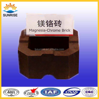 Different Colors Chrome Oxide Refractory